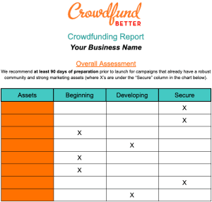 Crowdfund Better. Report Card, crowdfunding for business, crowd funding for business, crowdfunding rapid assessment, crowd funding consultant